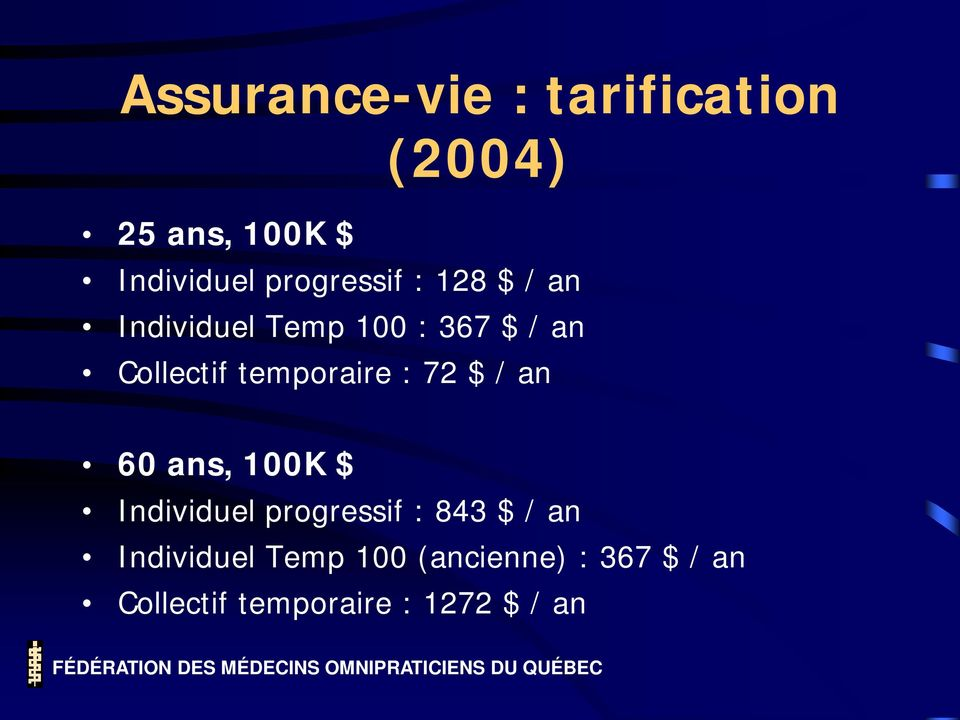 temporaire : 72 $ / an 60 ans, 100K $ Individuel progressif : 843 $ /