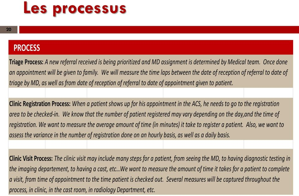 Clinic Registration Process: When a patient shows up for his appointment in the ACS, he needs to go to the registration area to be checked-in.