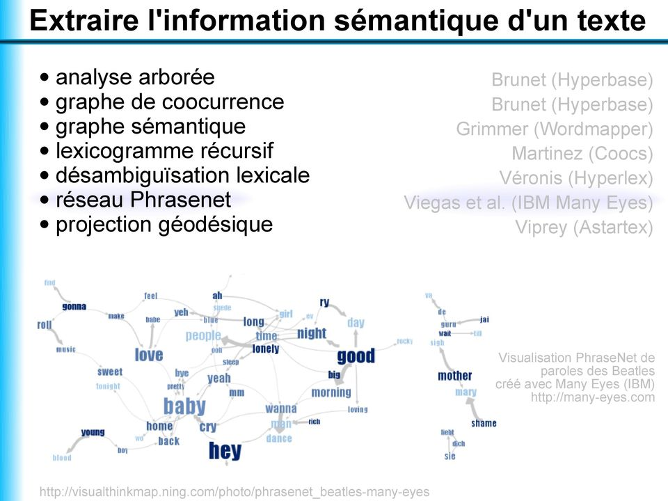 (Wordmapper) Martinez (Coocs) Véronis (Hyperlex) Viegas et al.
