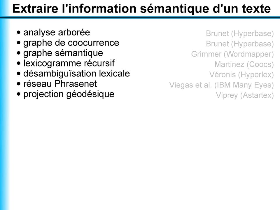 projection géodésique Brunet (Hyperbase) Brunet (Hyperbase) Grimmer (Wordmapper)