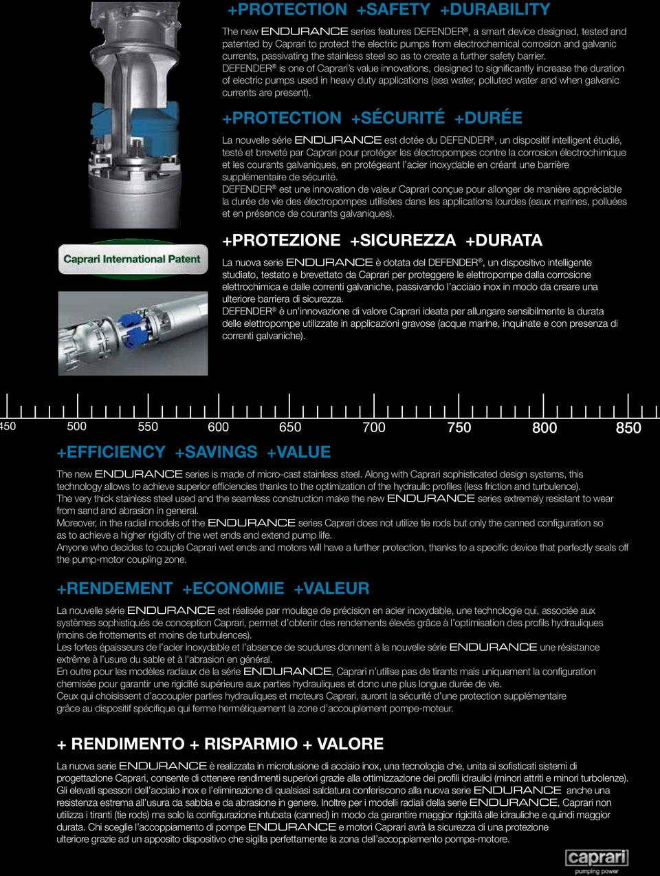DEFENDER is one of Caprari s value innovations, designed to significantly increase the duration of electric pumps used in heavy duty applications (sea water, polluted water and when galvanic currents