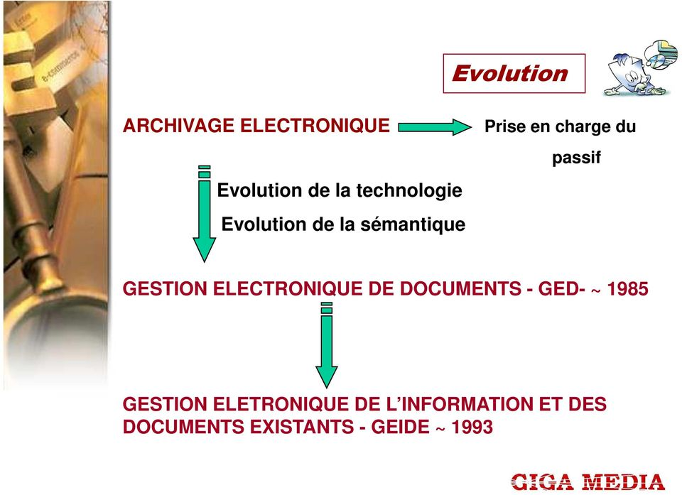 passif GESTION ELECTRONIQUE DE DOCUMENTS - GED- ~ 1985
