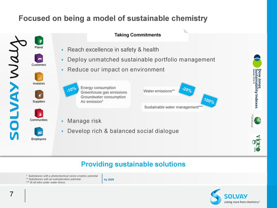 emission* Water emissions** Sustainable water management*** Communities Manage risk Develop rich & balanced social dialogue Employees Providing