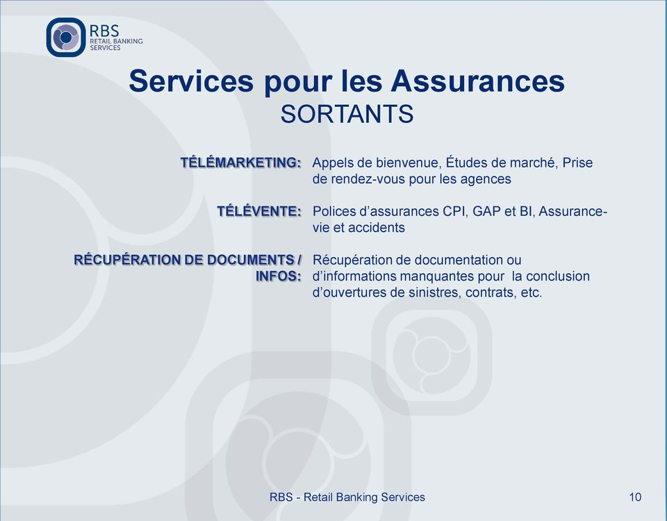 assurances CPI, GAP et BI, Assurancevie et accidents Récupération de documentation ou d