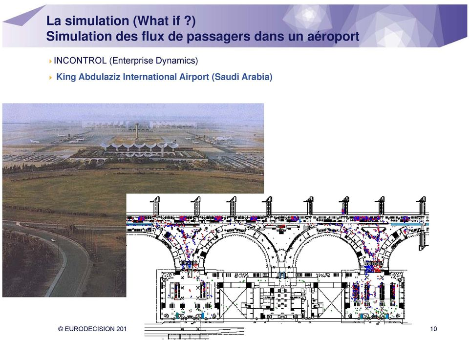 aéroport INCONTROL (Enterprise Dynamics)