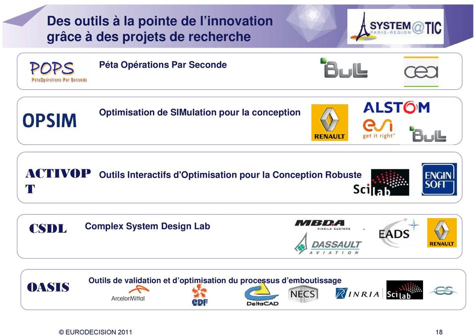 Interactifs d'optimisation pour la Conception Robuste CSDL Complex System Design Lab
