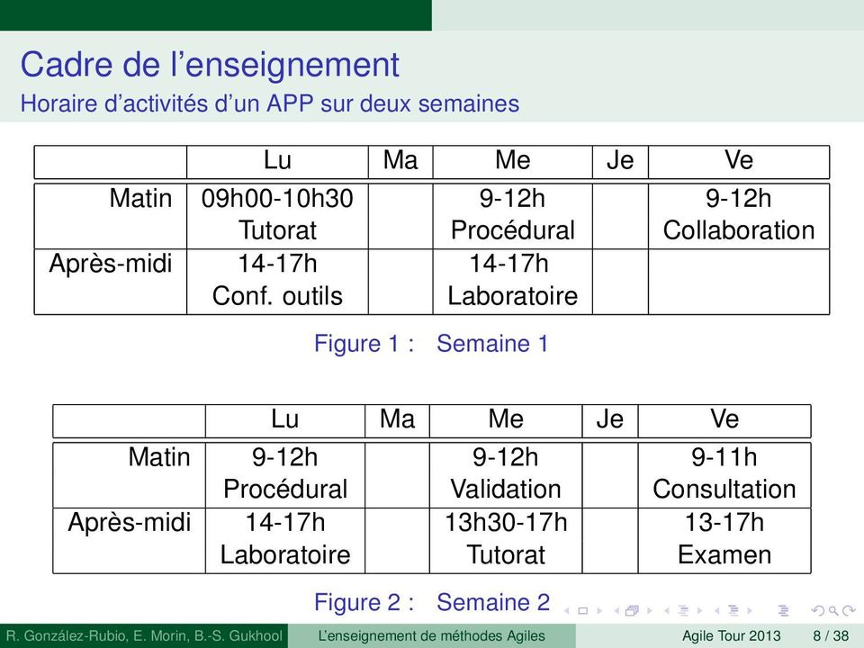 outils Laboratoire Figure 1 : Semaine 1 Lu Ma Me Je Ve Matin 9-12h 9-12h 9-11h Procédural Validation Consultation