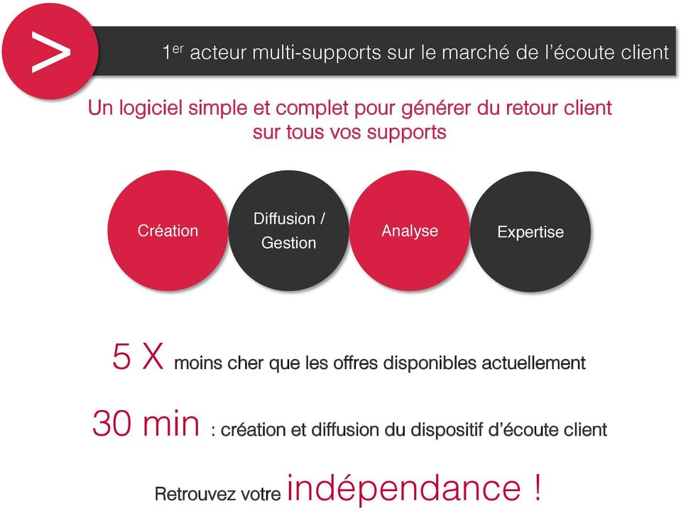 Gestion! Analyse! Expertise!