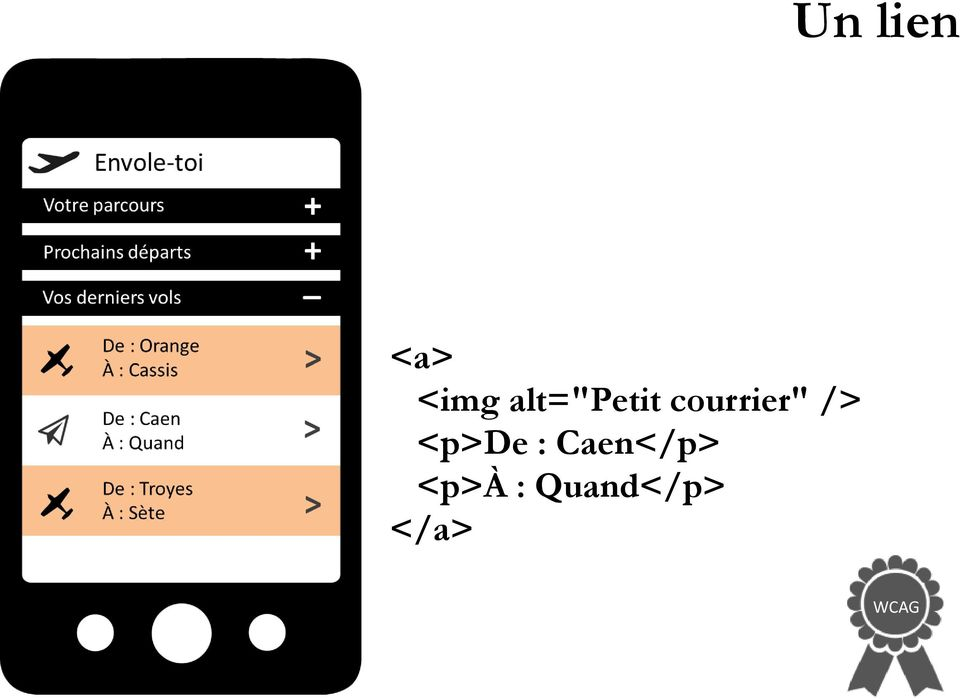 L 39 accessibilit des applications web mobiles pdf for Table th scope