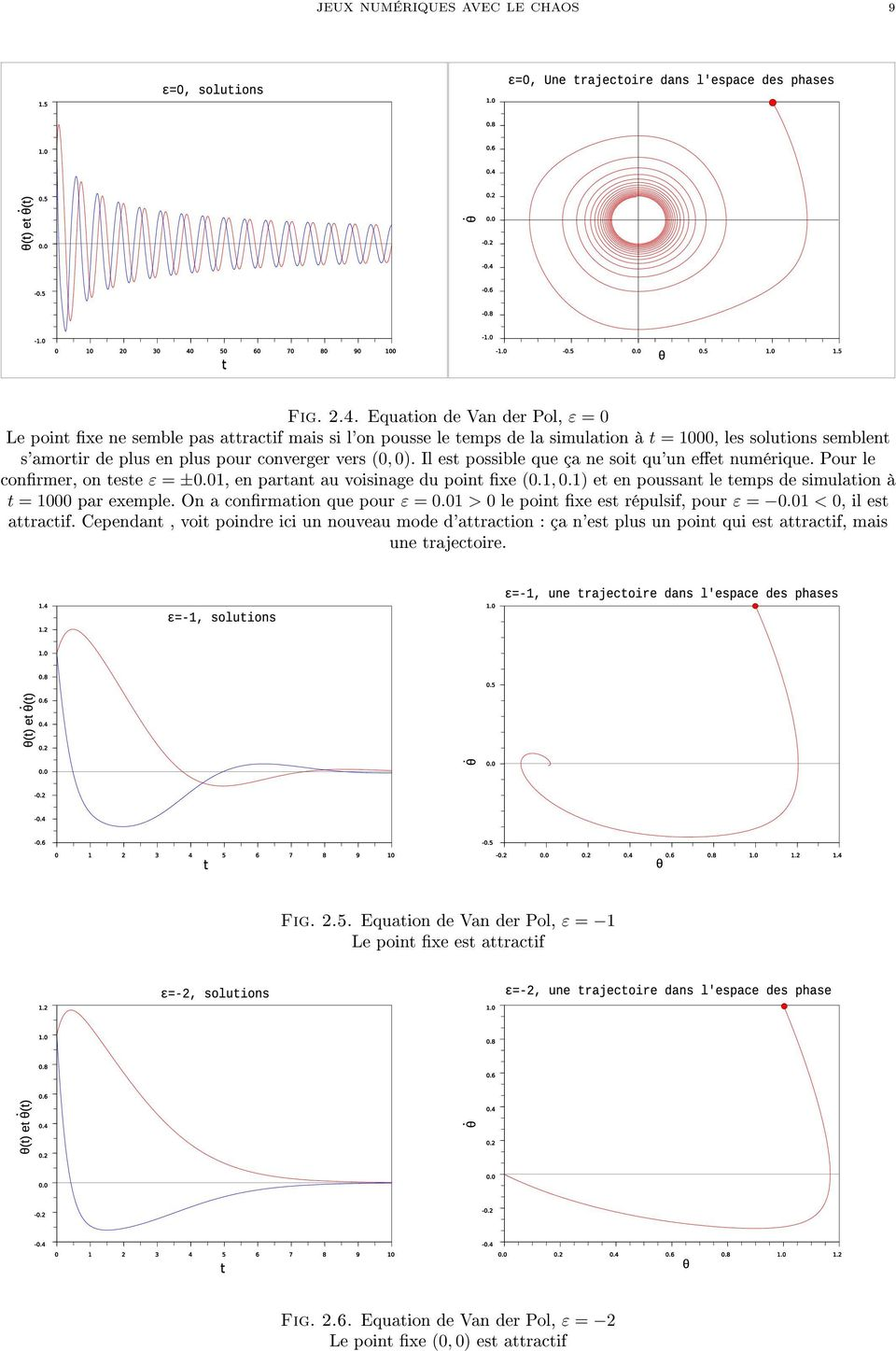Il est possible que ça ne soit qu'un eet numérique. Pour le conrmer, on teste ε = ±0.01, en partant au voisinage du point xe 0.1, 0.1) et en poussant le temps de simulation à t = 1000 par exemple.