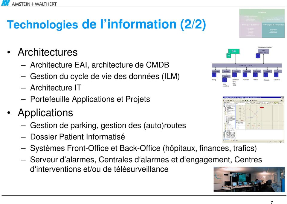 Gestion du cycle de vie des données (ILM) Architecture IT Portefeuille Applications et Projets Applications Gestion de parking, gestion des (auto)routes Dossier Patient Informatisé MS Exchange DB
