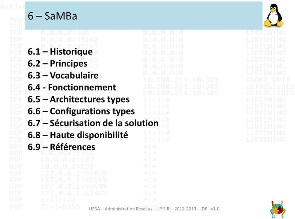 5 Architectures types 6.