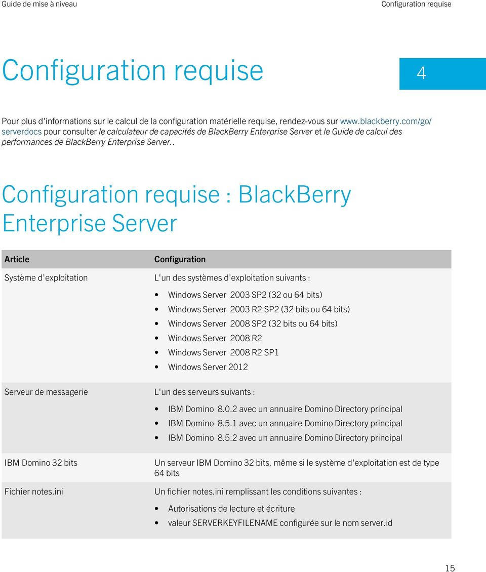. Configuration requise : BlackBerry Enterprise Server Article Configuration Système d'exploitation L'un des systèmes d'exploitation suivants : Windows Server 2003 SP2 (32 ou 64 bits) Windows Server