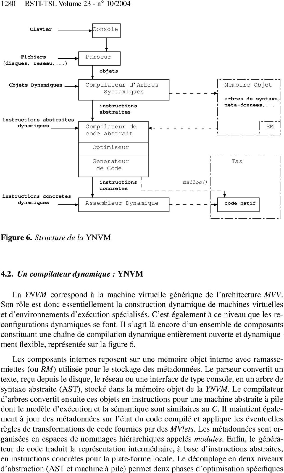 meta-donnees,... RM Optimiseur Generateur de Code Tas instructions concretes dynamiques instructions concretes Assembleur Dynamique malloc() code natif Figure 6. Structure de la YNVM 4.2.