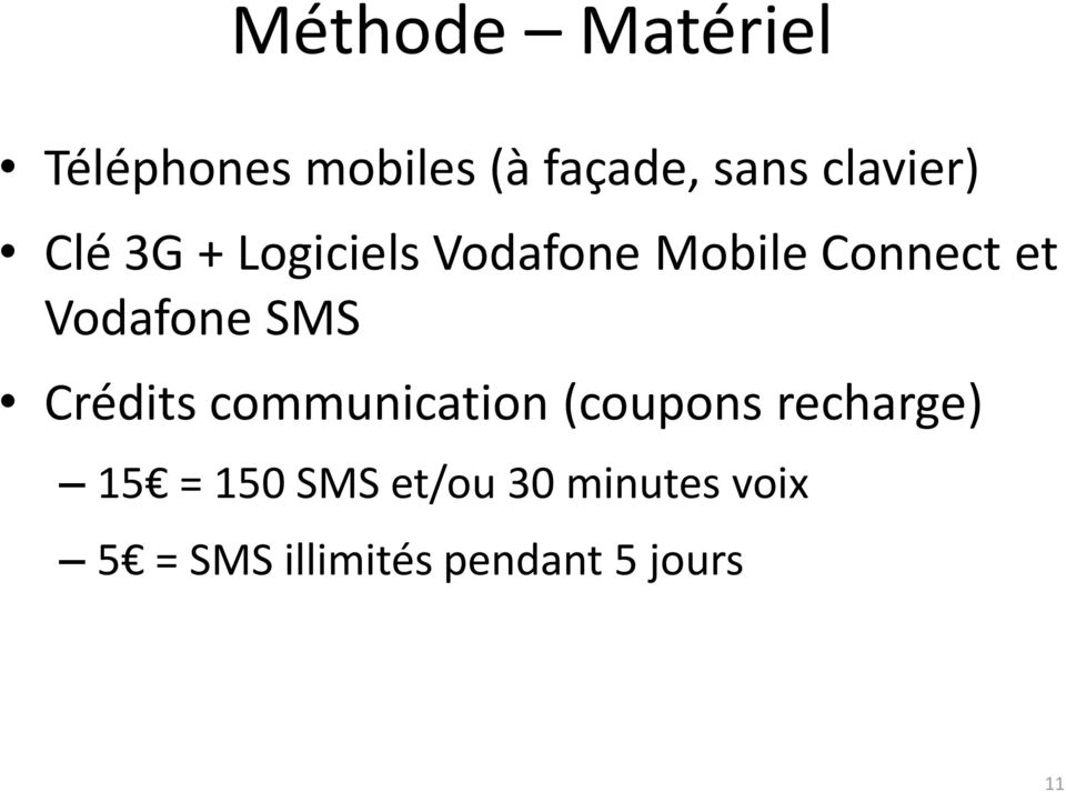 Vodafone SMS Crédits communication (coupons recharge) 15