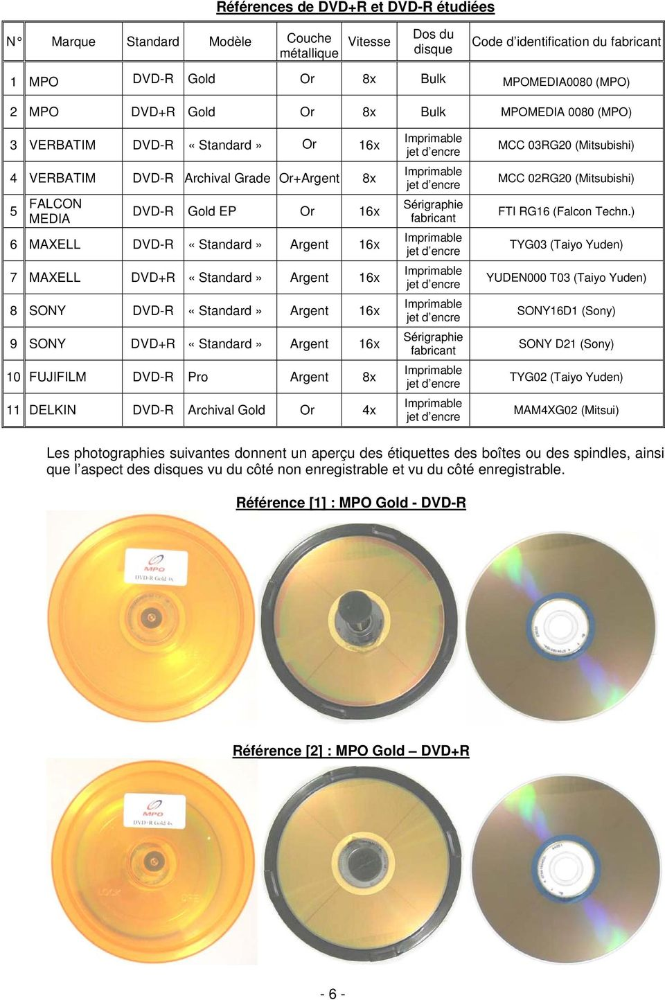 «Standard» Argent 16x 8 SONY DVD-R «Standard» Argent 16x 9 SONY DVD+R «Standard» Argent 16x 10 FUJIFILM DVD-R Pro Argent 11 DELKIN DVD-R Archival Gold Or Imprimable jet d encre Imprimable jet d encre