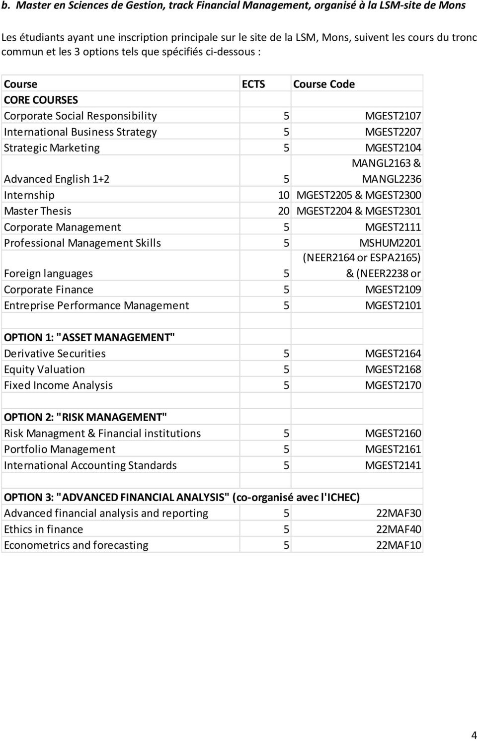 Marketing 5 MGEST2104 Advanced English 1+2 5 MANGL2163 & MANGL2236 Internship 10 MGEST2205 & MGEST2300 Master Thesis 20 MGEST2204 & MGEST2301 Corporate Management 5 MGEST2111 Professional Management