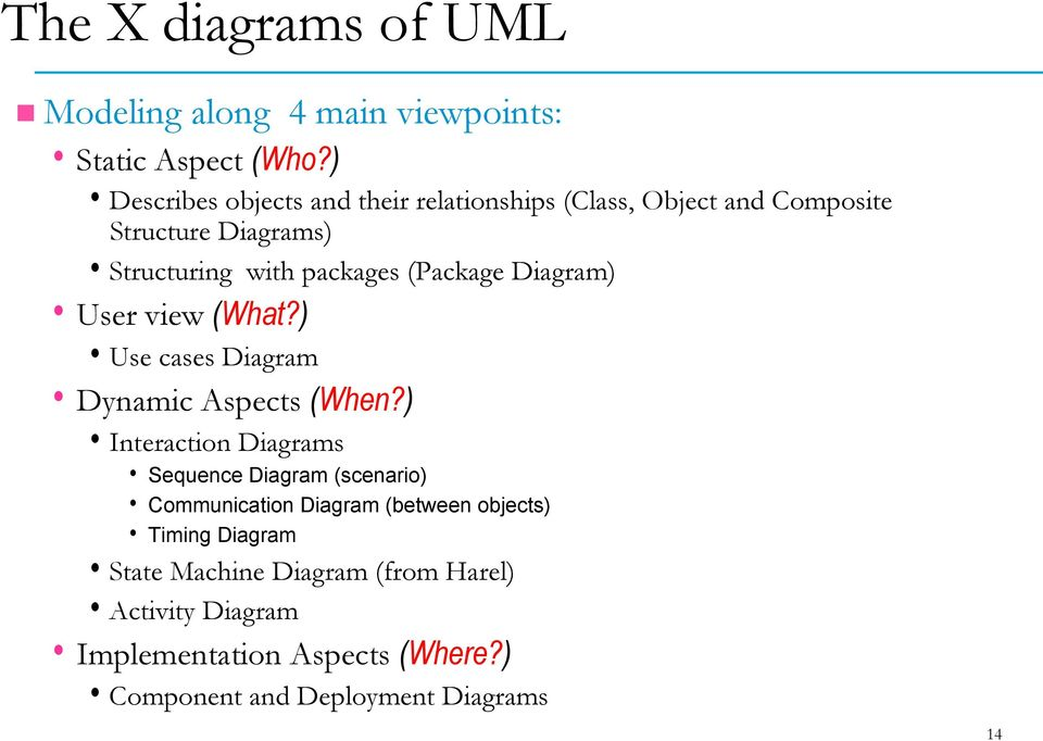 (Package Diagram) User view (What?) Use cases Diagram Dynamic Aspects (When?