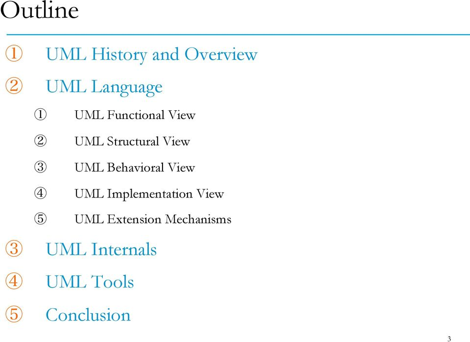 Behavioral View UML Implementation View UML