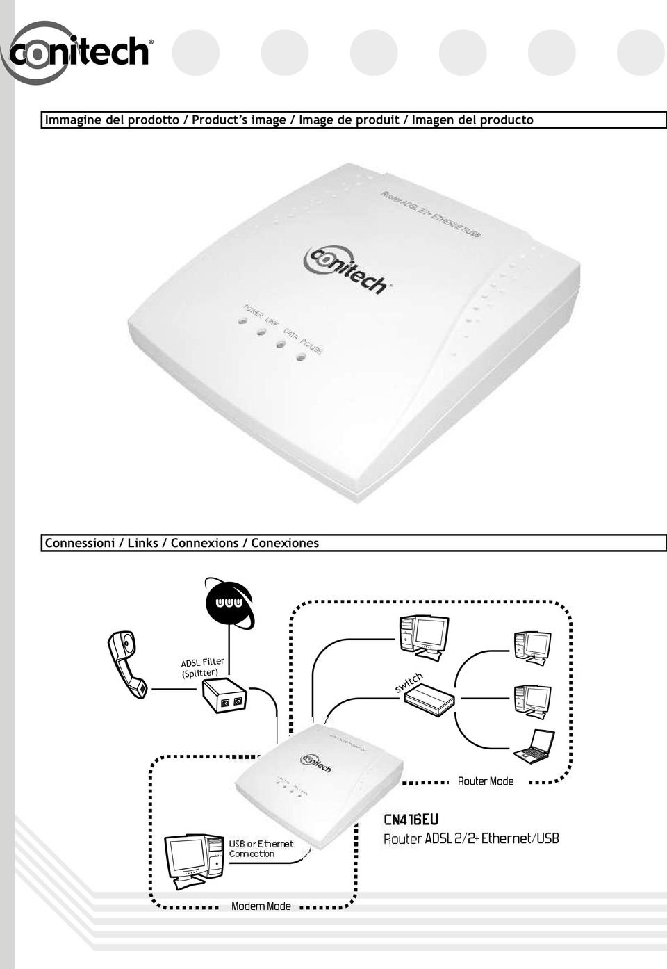 Conexiones ADSL Filter (Splitter) switch Router Mode USB or
