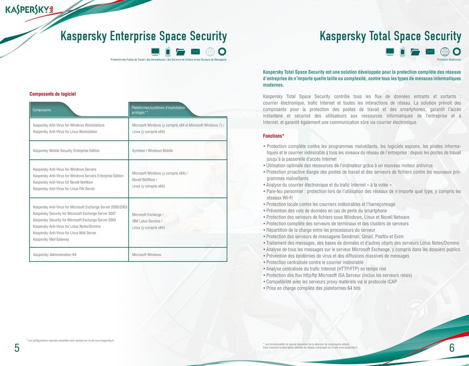 Kaspersky Anti-Virus for Linux File Server Kaspersky Anti-Virus for Microsoft Exchange Server 2000/2003 Kaspersky Security for Microsoft Exchange Server 2007 Kaspersky Security for Microsoft Exchange