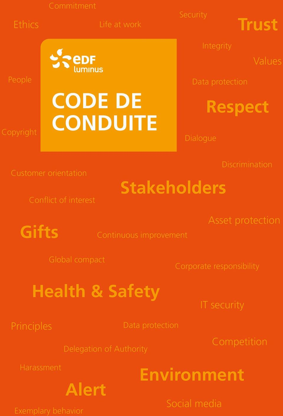 Continuous improvement Asset protection Global compact Health & Safety Corporate responsibility IT security