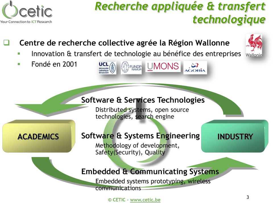 open source technologies, search engine ACADEMICS Software & Systems Engineering Methodology of development,