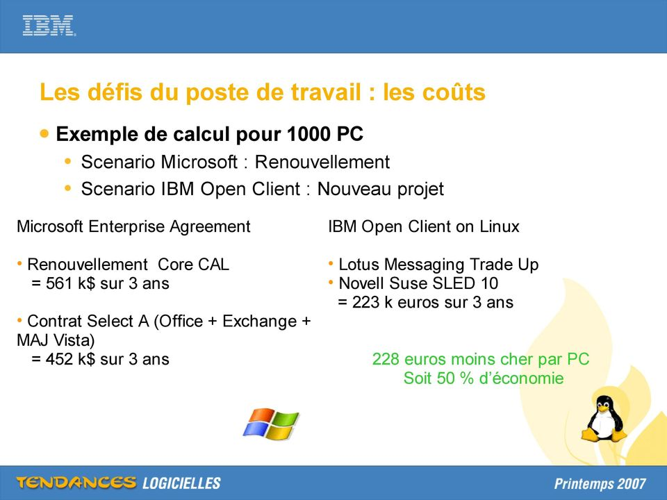 Renouvellement Core CAL = 561 k$ sur 3 ans Lotus Messaging Trade Up Novell Suse SLED 10 = 223 k euros sur 3
