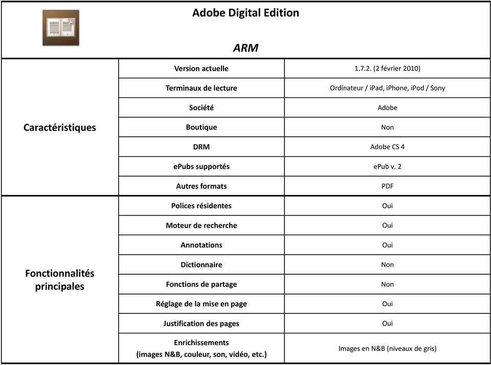 DRM Adobe CS 4 epubs supportés epub v.