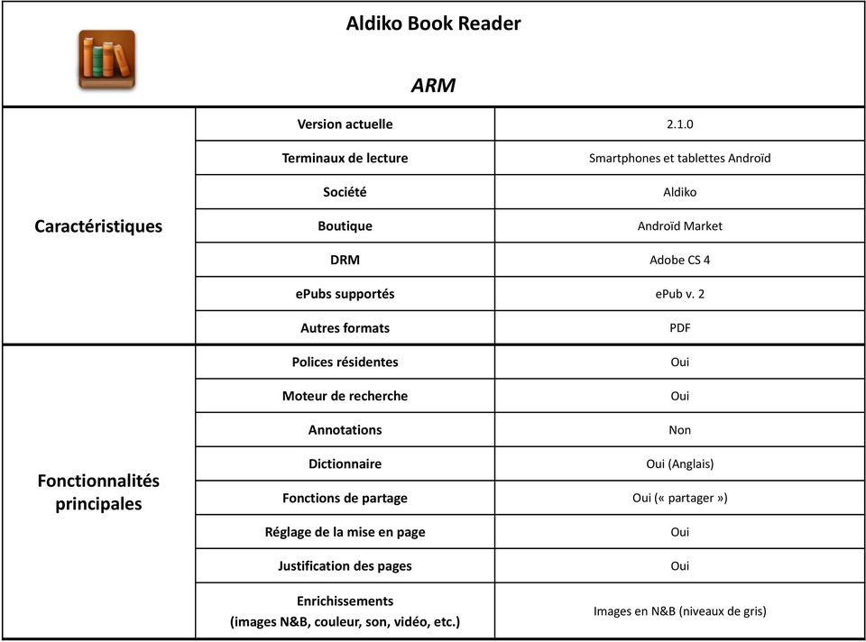 CS 4 epubs supportés epub v.