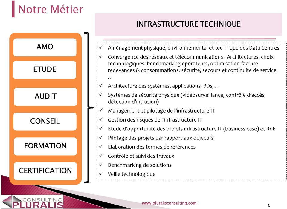 BDs, Systèmes de sécurité physique (vidéosurveillance, contrôle d accès, détection d intrusion) Management et pilotage de l infrastructure IT Gestion des risques de l infrastructure IT Etude d