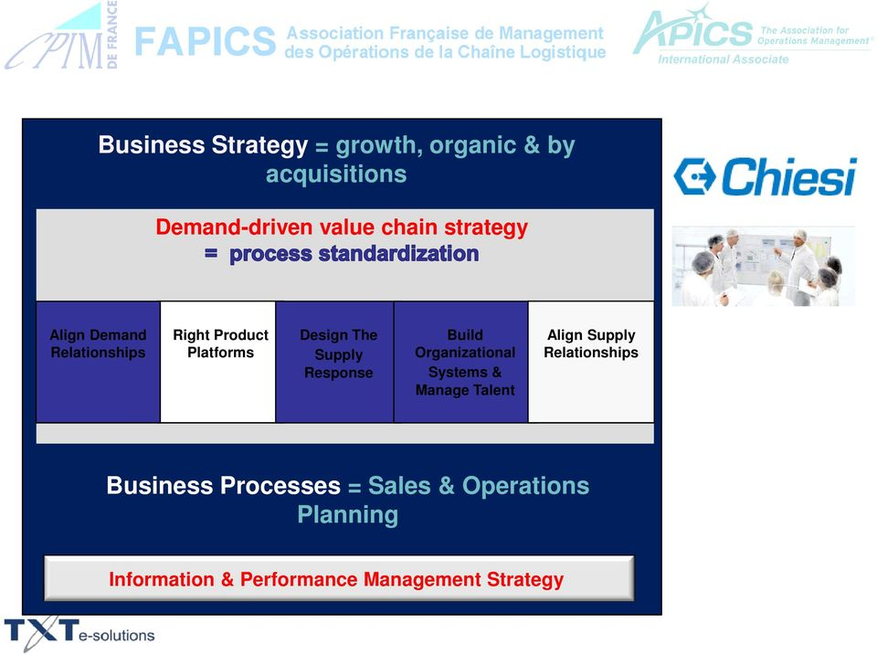 Organizational Relationships Supply Response chain strategy Systems & Manage Talent