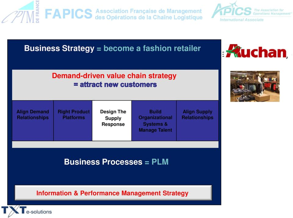 Supply Organizational Relationships Supply Response chain strategy Systems &