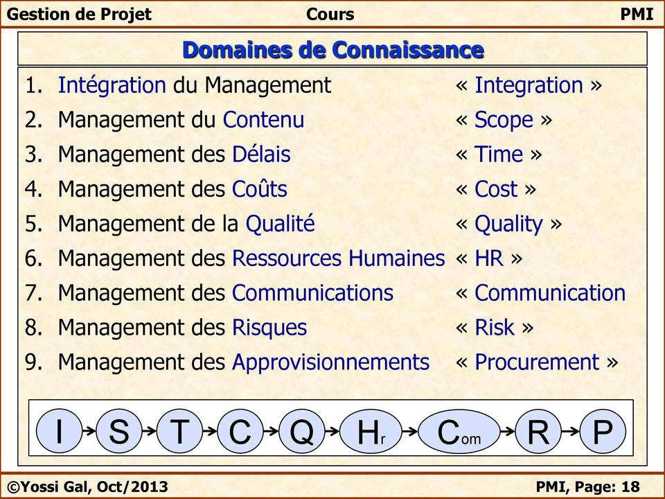 Management des Ressources Humaines «HR» 7. Management des Communications «Communication 8.