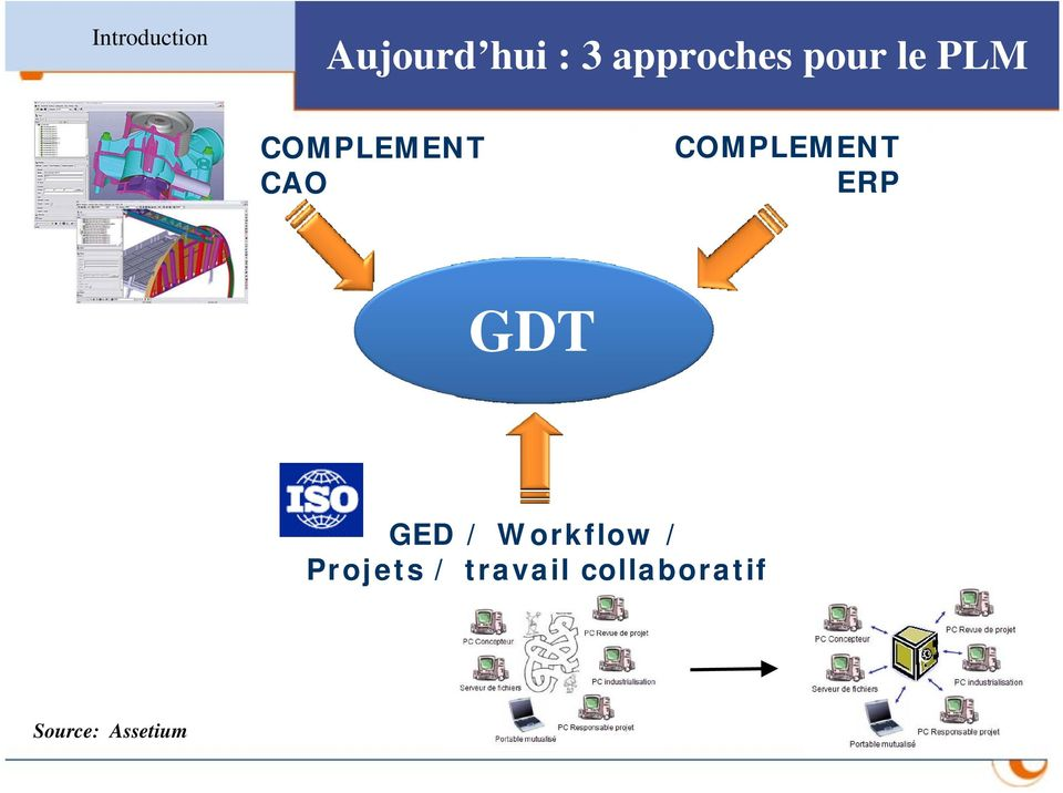 COMPLEMENT ERP GDT GED / Workflow /