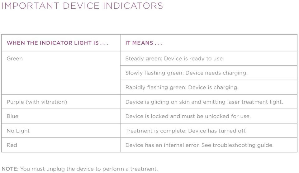 Purple (with vibration) Blue No Light Red Device is gliding on skin and emitting laser treatment light.