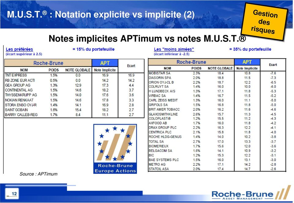 implicite (2) Notes implicites