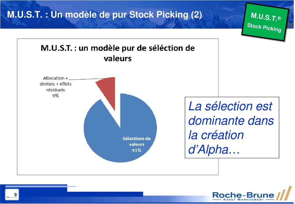Picking (2)  Stock Picking La