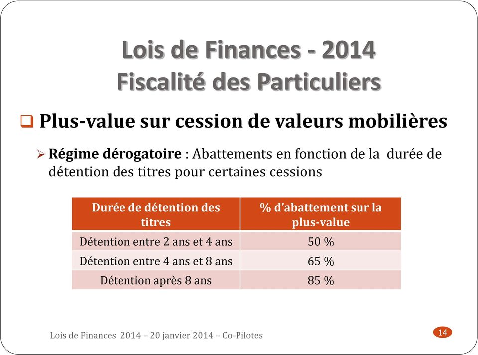% d abattement sur la plus-value Détention entre 2 ans et 4 ans 50 % Détention entre 4 ans