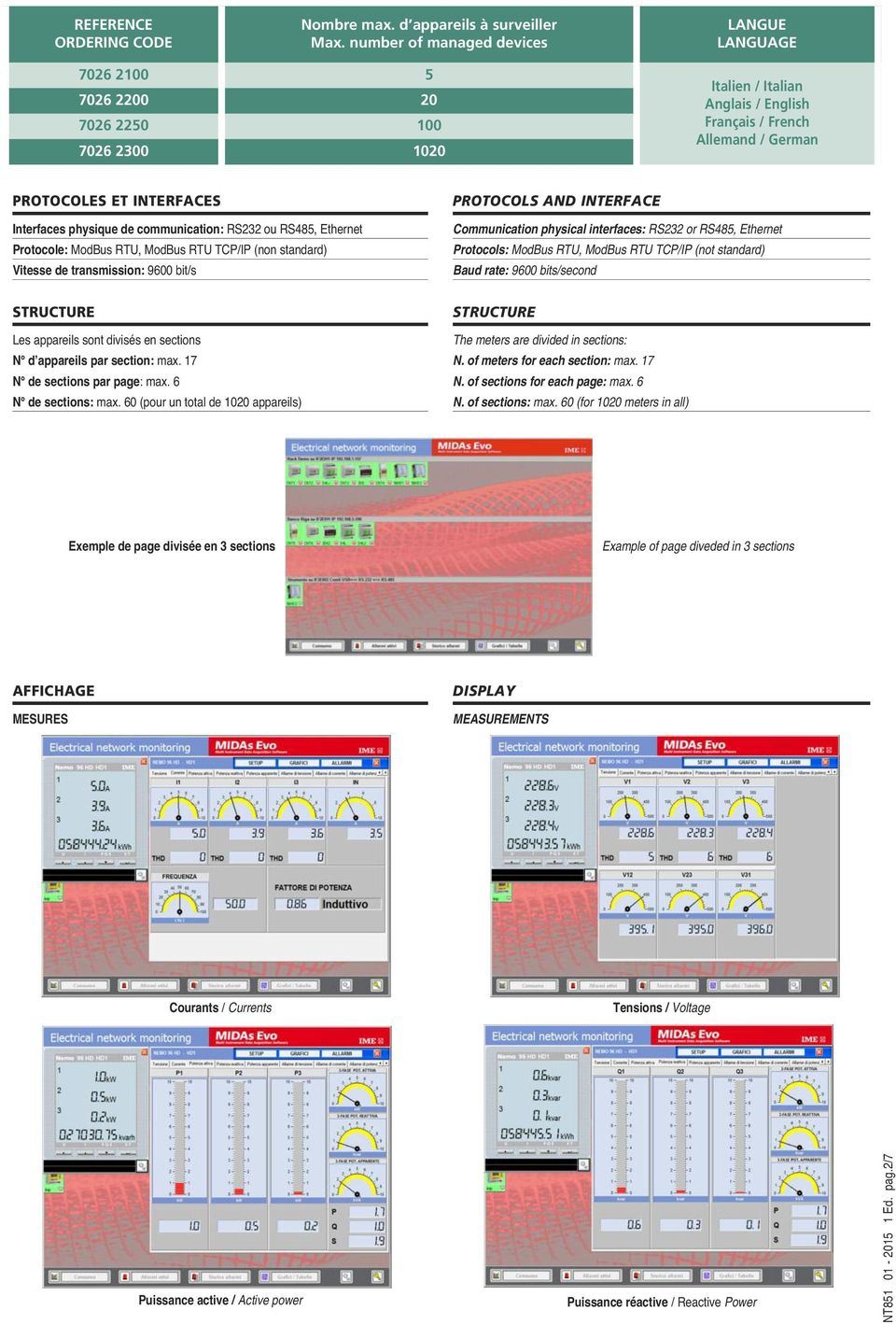 Interfaces physique de communication: RS232 ou RS485, Ethernet Protocole: ModBus RTU, ModBus RTU TCP/IP (non standard) Vitesse de transmission: 9600 bit/s PROTOCOLS AND INTERFACE Communication