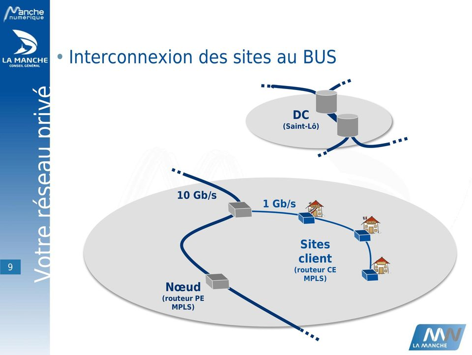 BUS DC (Saint-Lô) 10 Gb/s 1