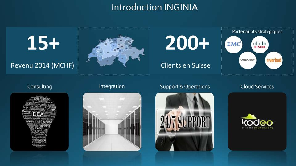 en Suisse Consulting Integration