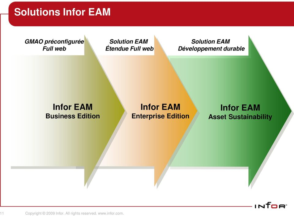 Business Edition Infor EAM Enterprise Edition Infor EAM Asset