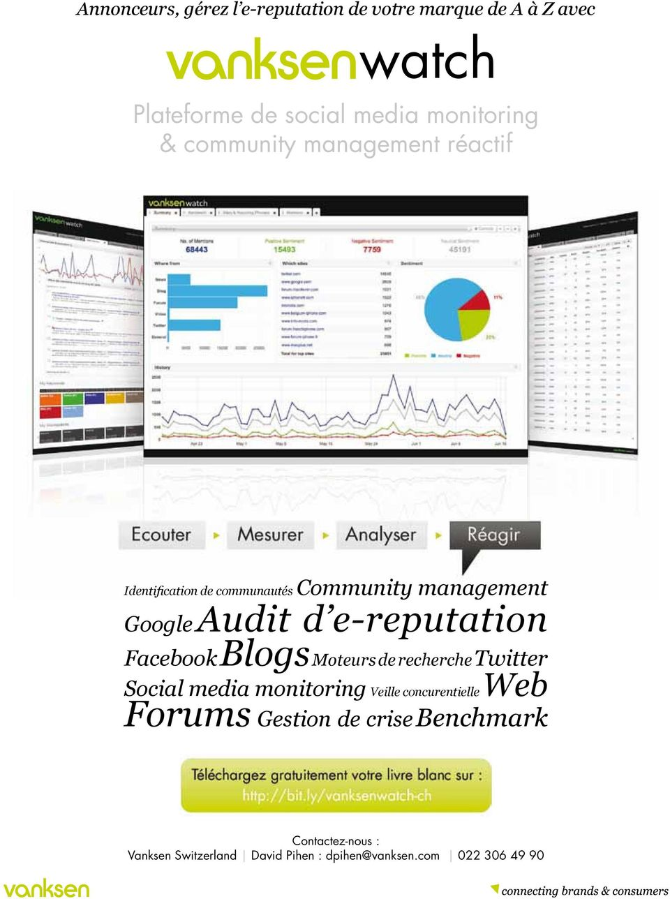 e-reputation Facebook Blogs Moteurs de recherche Twitter Social media monitoring Veille concurentielle Web
