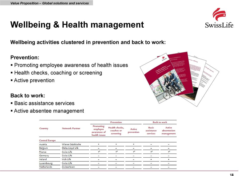 Promoting employee awareness of health issues Health checks, coaching or