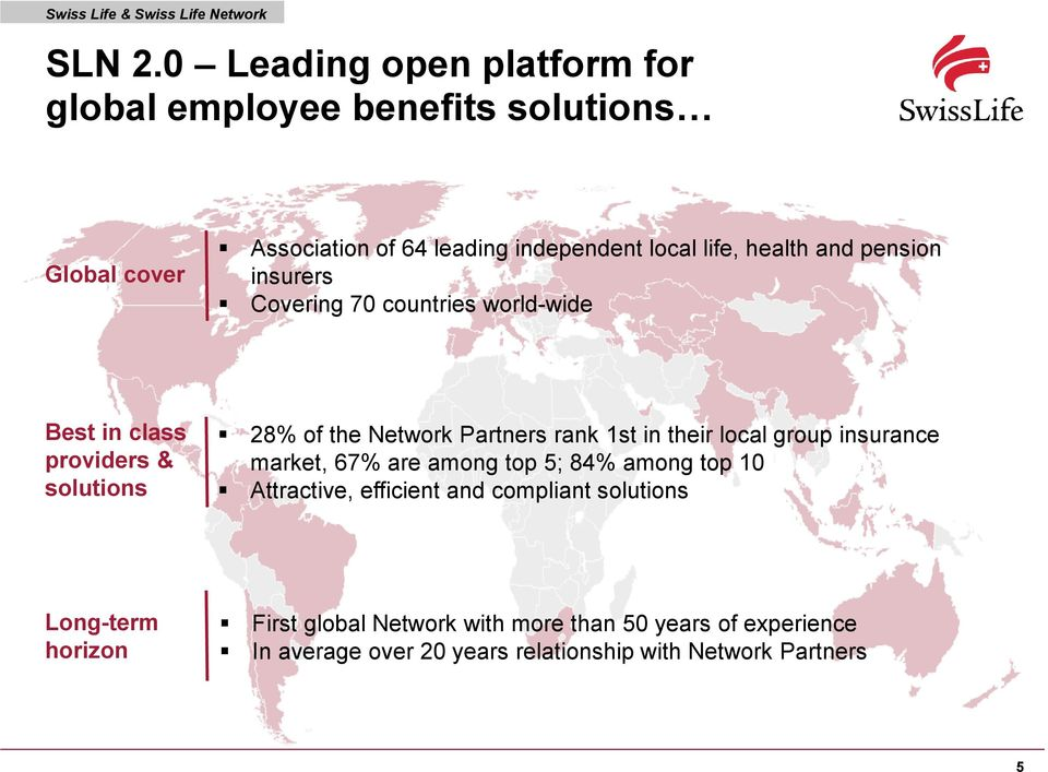 pension insurers Covering 70 countries world-wide Best in class providers & solutions 28% of the Network Partners rank 1st in their local