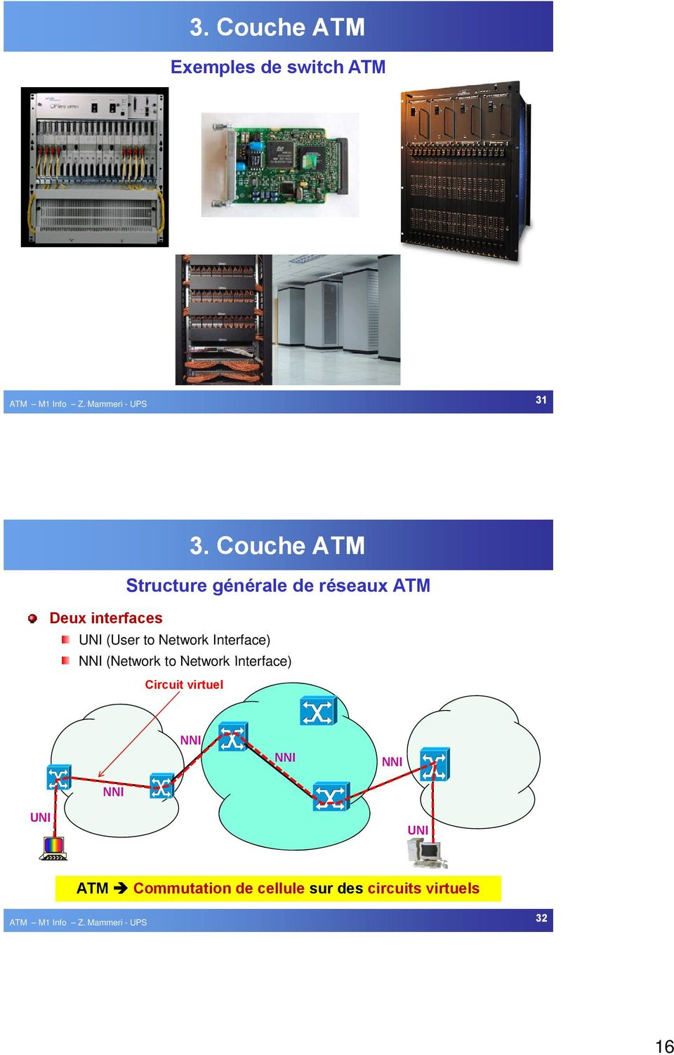 (Network to Network Interface) Circuit virtuel NNI NNI NNI NNI UNI UNI