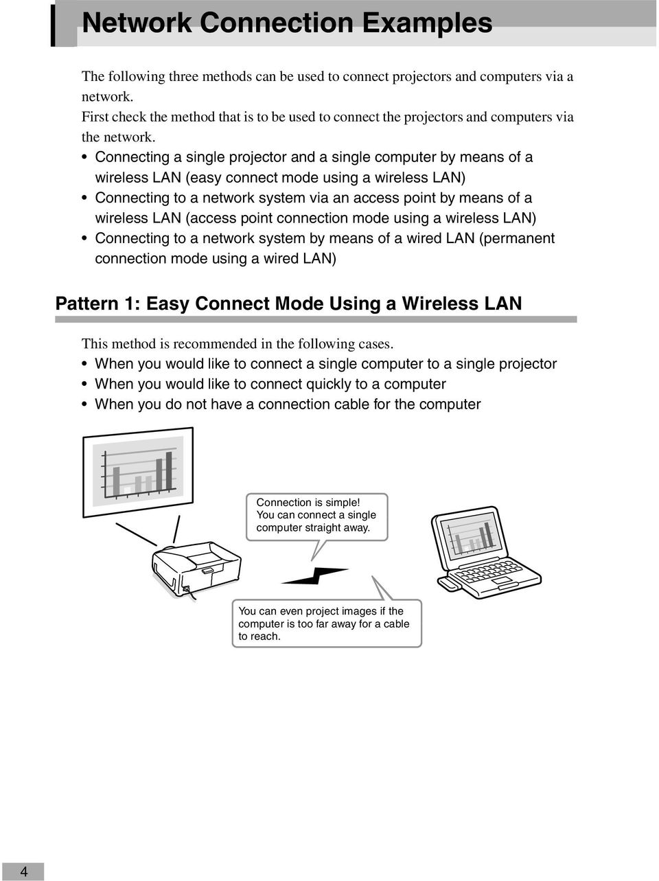 Connecting a single projector and a single computer by means of a wireless LAN (easy connect mode using a wireless LAN) Connecting to a network system via an access point by means of a wireless LAN