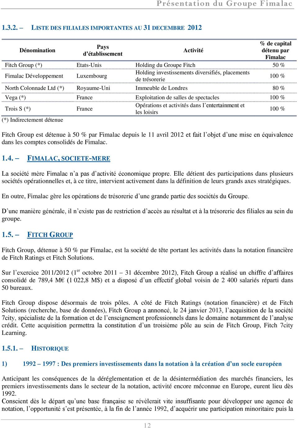 Développement Luxembourg Holding investissements diversifiés, placements de trésorerie 100 % North Colonnade Ltd (*) Royaume-Uni Immeuble de Londres 80 % Vega (*) France Exploitation de salles de