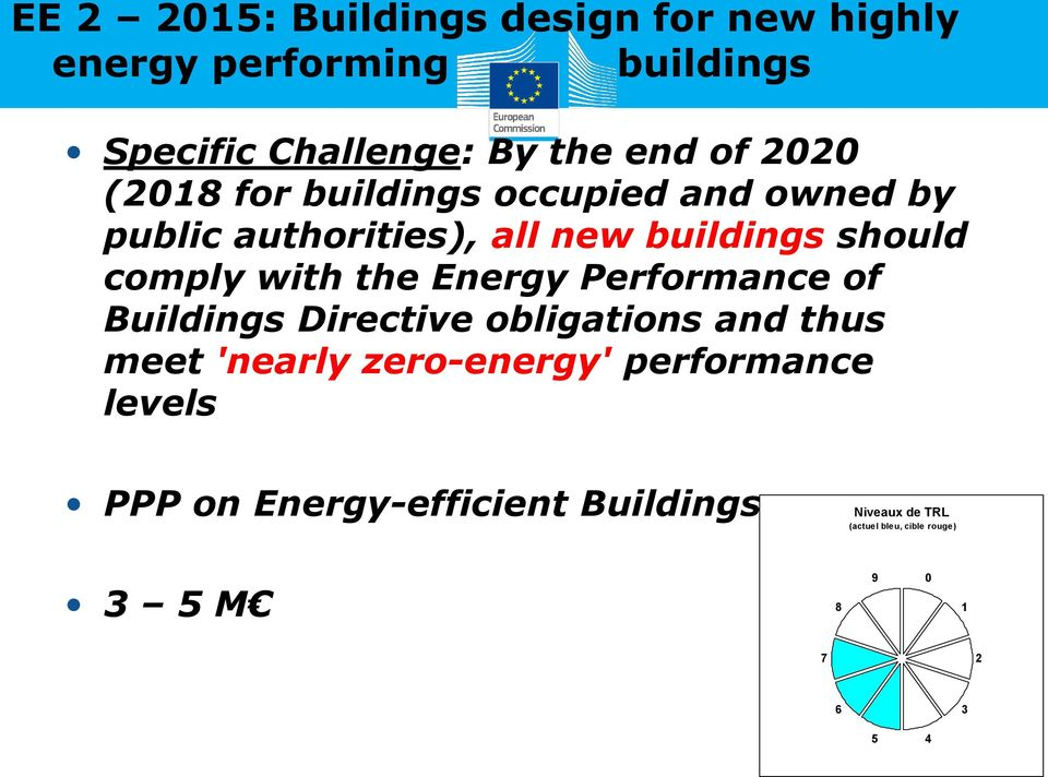 the Energy Performance of Buildings Directive obligations and thus meet 'nearly zero-energy' performance